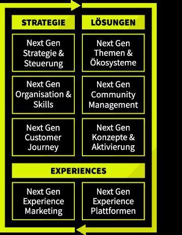 StrategyOne_Grafik_1B_360px